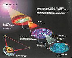 http://traditio.ru/images/thumb/4/42/Gravitazionnie_volni.jpg/250px-Gravitazionnie_volni.jpg