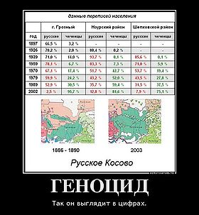 Genocide-of-Russians-in Chechnya.jpg