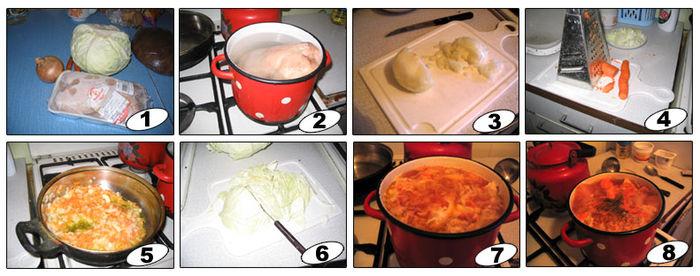 Рецепт приготовления борщ пошагово