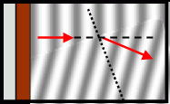 Файл:Refraction in a ripple tank.png