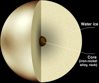 Файл:Pluto structure NASA small.png