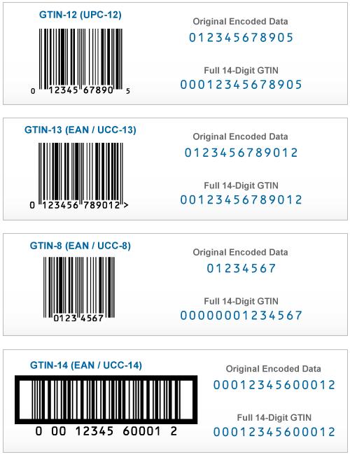 Штрих коды стран производителей на телефон