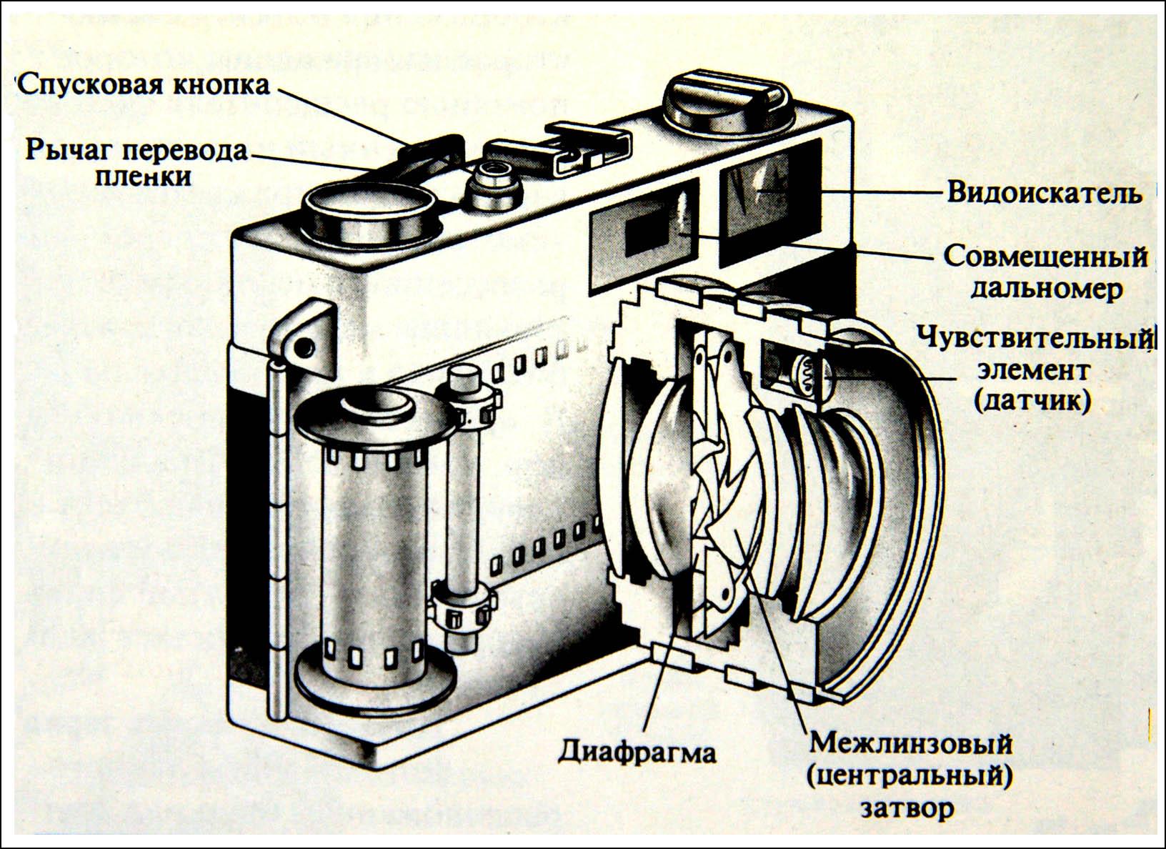 Принципиальные схемы фотоаппаратов кодак