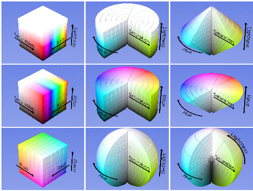 Файл:Color solid comparison hsl hsv rgb cone sphere cube cylinder.jpg