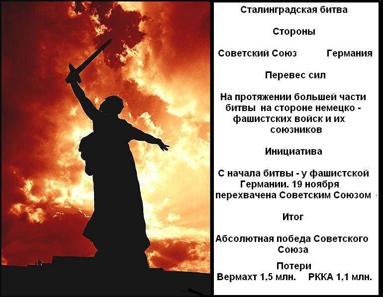 Открытки день, открытка к сталинградской битве