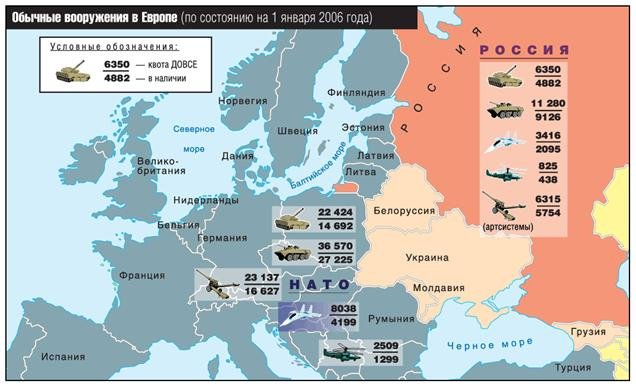 Файл:Contractual weapons in Europe.jpg