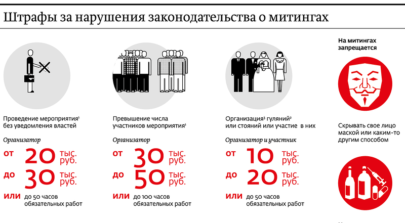 Файл:Mass-Actions-Fines.png