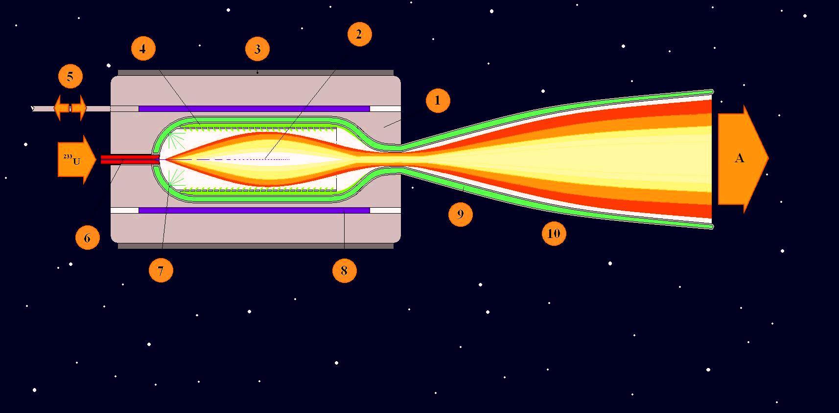 фотонный мезонный двигатель реальность еще дает возможность