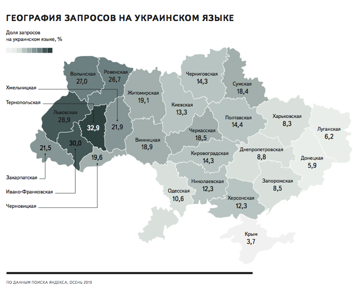 Файл:Yandex-Queries-in-the-Ukraine-by-Language.png