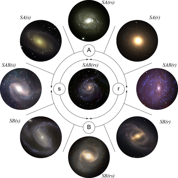 Файл:Galaxy classification color.png